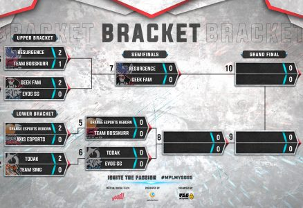 Playoffs Day 1 Recap: Resurgence and Geek Fam surge forward